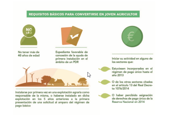 requisitos-joven-agricultor
